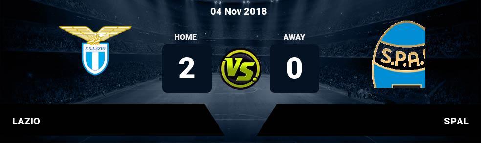 Prediksi LAZIO vs SPAL 04 Nov 2018