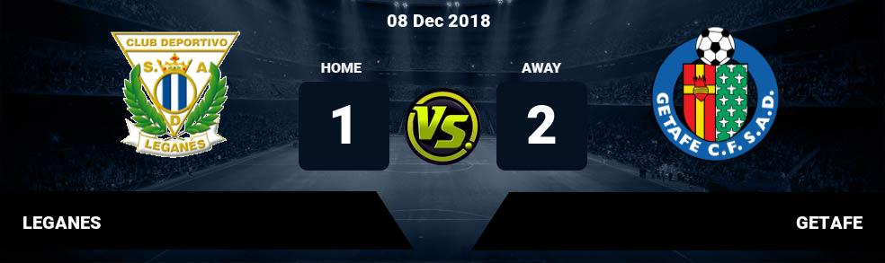 Prediksi LEGANES vs GETAFE 08 Dec 2018