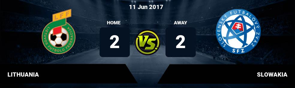 Prediksi LITHUANIA vs SLOWAKIA 11 Jun 2017