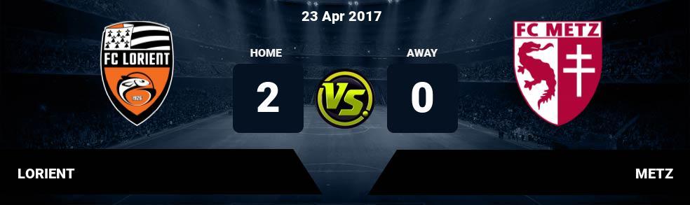 Prediksi LORIENT vs METZ 23 Apr 2017