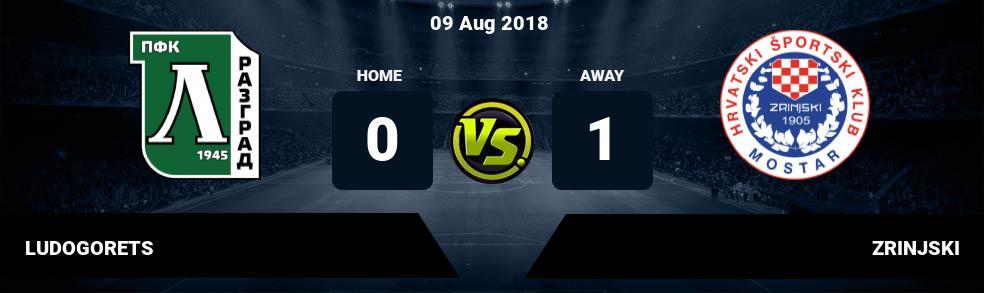 Prediksi LUDOGORETS vs ZRINJSKI 09 Aug 2018