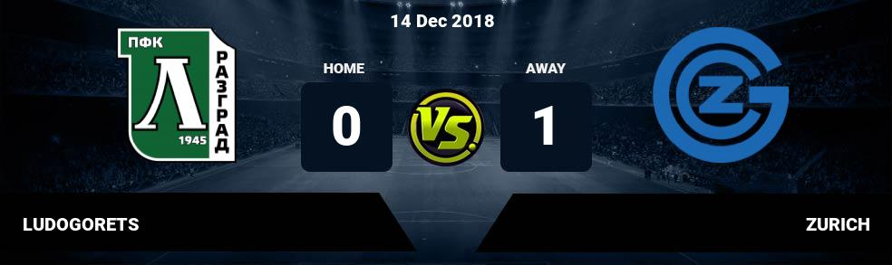 Prediksi LUDOGORETS vs ZURICH 14 Dec 2018