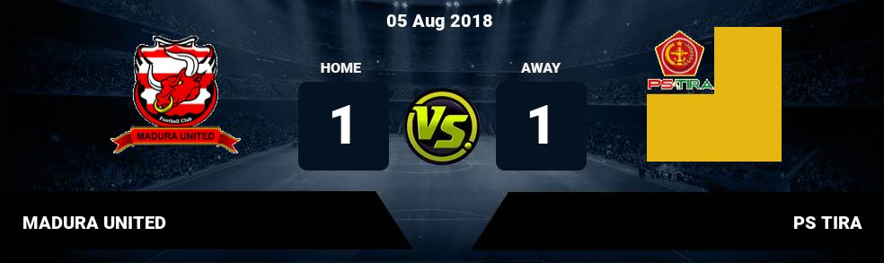 Prediksi MADURA UNITED vs PS TIRA 05 Aug 2018