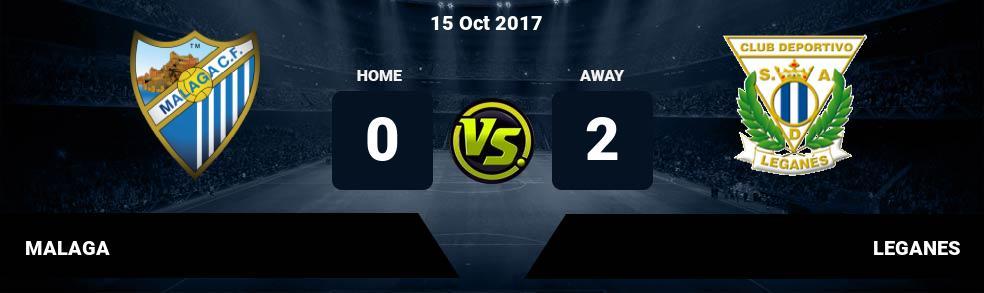 Prediksi MALAGA vs LEGANES 15 Oct 2017