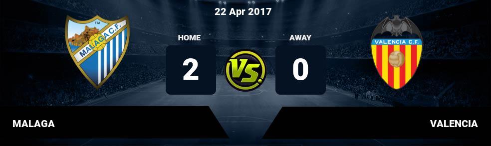 Prediksi MALAGA vs VALENCIA 22 Apr 2017