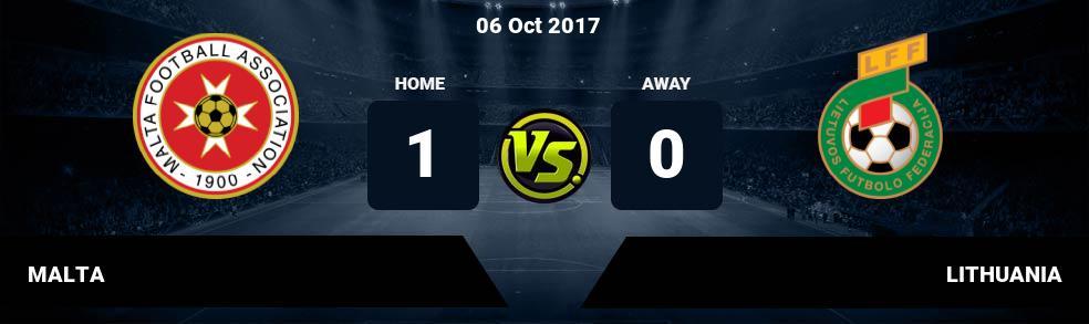 Prediksi MALTA vs LITHUANIA 06 Oct 2017
