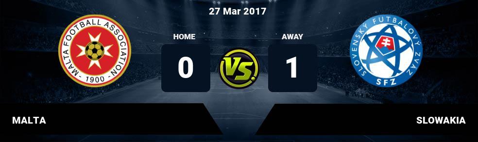 Prediksi MALTA vs SLOWAKIA 27 Mar 2017