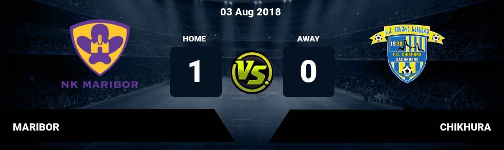 Prediksi MARIBOR vs CHIKHURA 03 Aug 2018