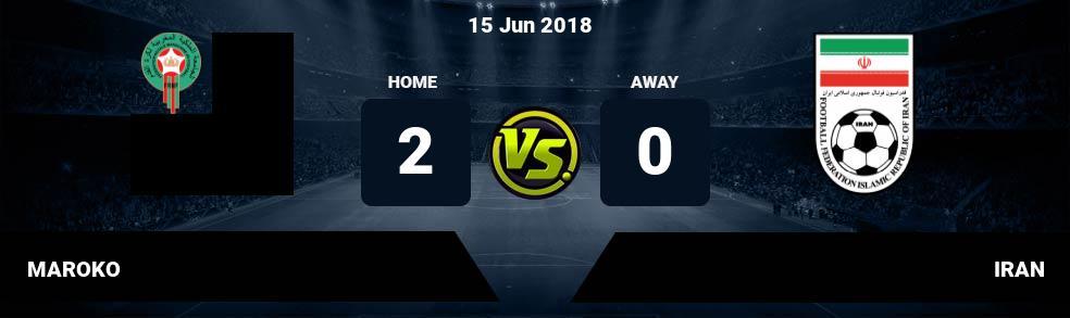 Prediksi MAROKO vs IRAN 15 Jun 2018