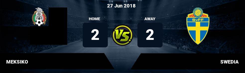 Prediksi MEKSIKO vs SWEDIA 27 Jun 2018
