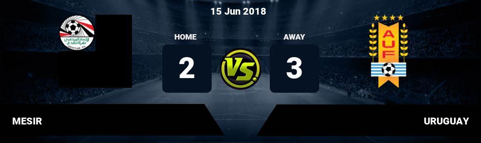 Prediksi MESIR vs URUGUAY 15 Jun 2018