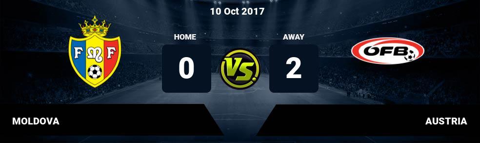 Prediksi MOLDOVA vs AUSTRIA 10 Oct 2017