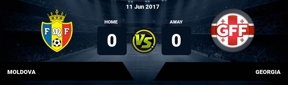 Prediksi MOLDOVA vs GEORGIA 11 Jun 2017