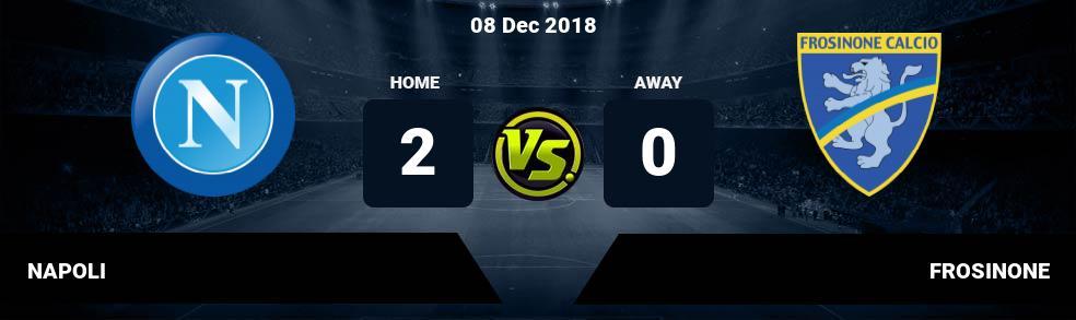 Prediksi NAPOLI vs FROSINONE 08 Dec 2018