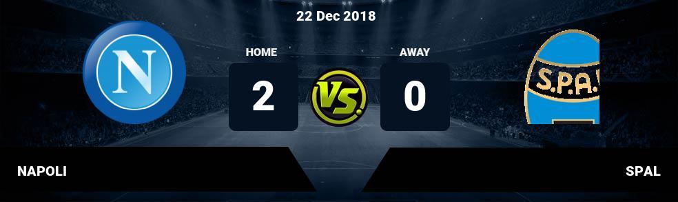 Prediksi NAPOLI vs SPAL 22 Dec 2018