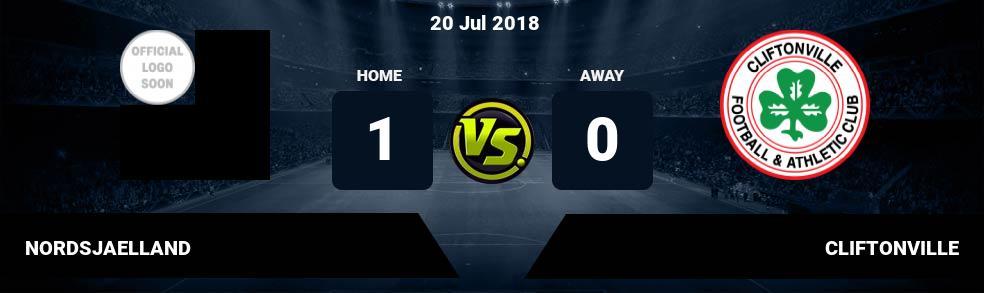 Prediksi NORDSJAELLAND vs CLIFTONVILLE 20 Jul 2018