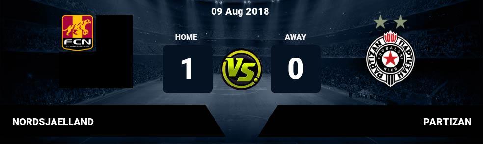 Prediksi NORDSJAELLAND vs PARTIZAN 09 Aug 2018