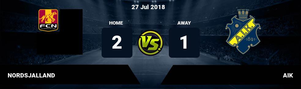 Prediksi NORDSJALLAND vs AIK 27 Jul 2018