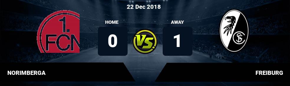 Prediksi NORIMBERGA vs FREIBURG 22 Dec 2018