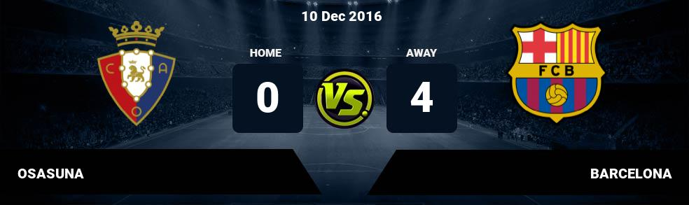 Prediksi OSASUNA vs BARCELONA 10 Dec 2016
