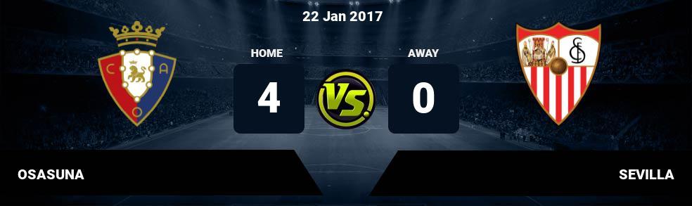 Prediksi OSASUNA vs SEVILLA 22 Jan 2017