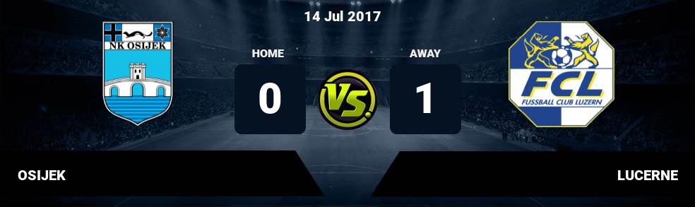 Prediksi OSIJEK vs LUCERNE 14 Jul 2017