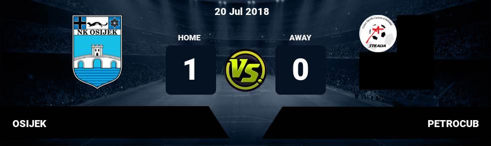 Prediksi OSIJEK vs PETROCUB 20 Jul 2018