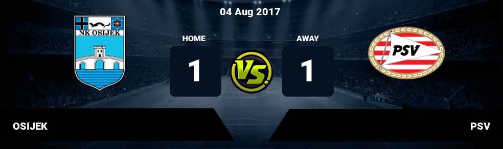 Prediksi OSIJEK vs PSV 04 Aug 2017