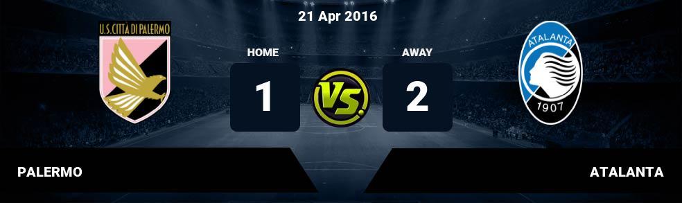 Prediksi PALERMO vs ATALANTA 12 Feb 2017