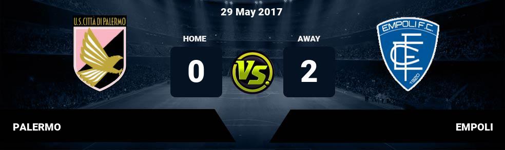 Prediksi PALERMO vs EMPOLI 29 May 2017