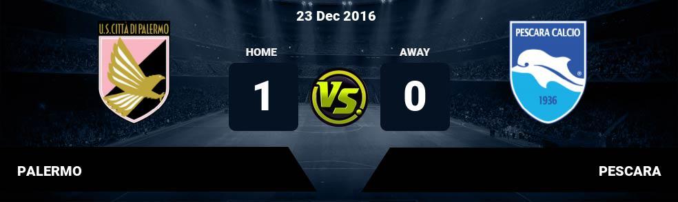 Prediksi PALERMO vs PESCARA 23 Dec 2016