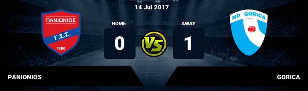 Prediksi PANIONIOS vs GORICA 14 Jul 2017