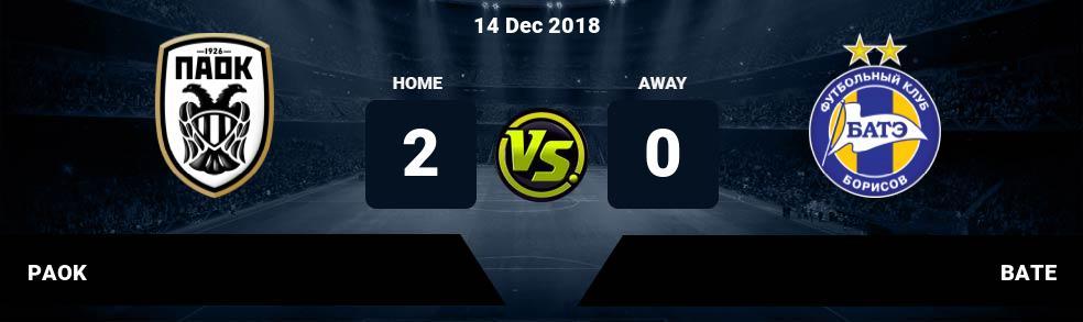 Prediksi PAOK vs BATE 14 Dec 2018