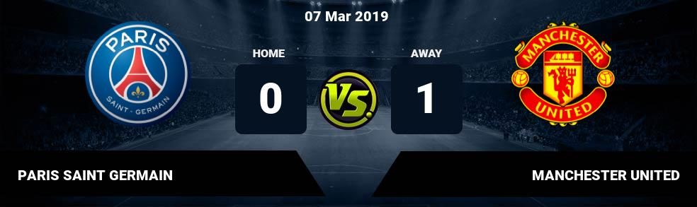 Prediksi PARIS SAINT GERMAIN vs MANCHESTER UNITED 07 Mar 2019
