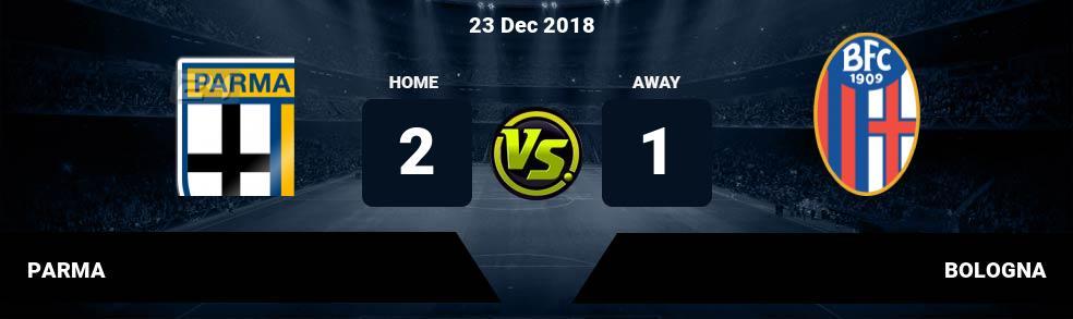 Prediksi PARMA vs BOLOGNA 23 Dec 2018