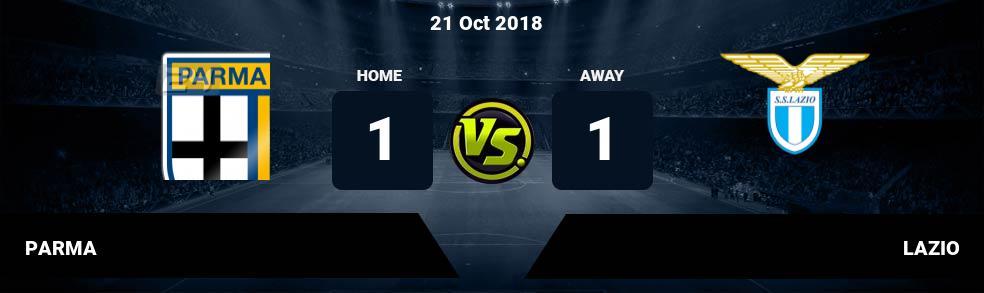 Prediksi PARMA vs LAZIO 21 Oct 2018