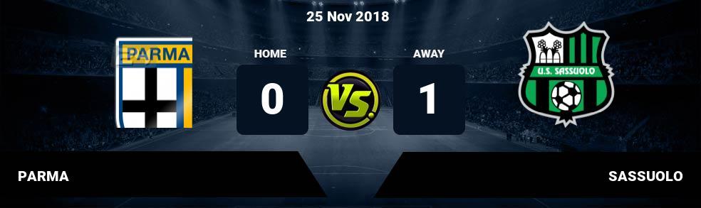 Prediksi PARMA vs SASSUOLO 25 Nov 2018