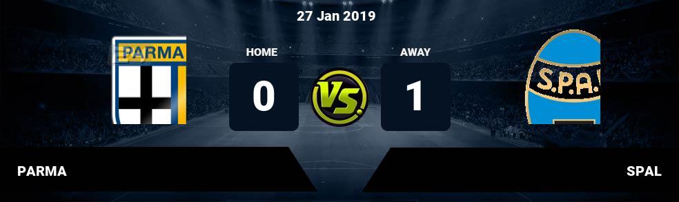 Prediksi PARMA vs SPAL 27 Jan 2019