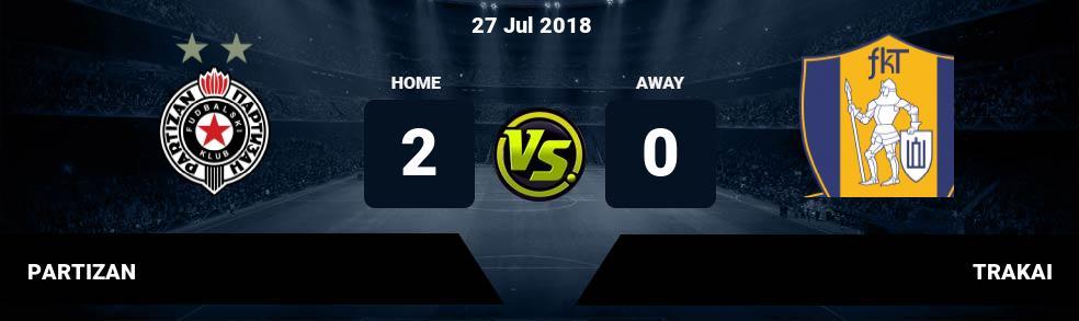 Prediksi PARTIZAN vs TRAKAI 27 Jul 2018