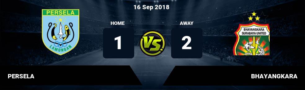 Prediksi PERSELA vs BHAYANGKARA 16 Sep 2018