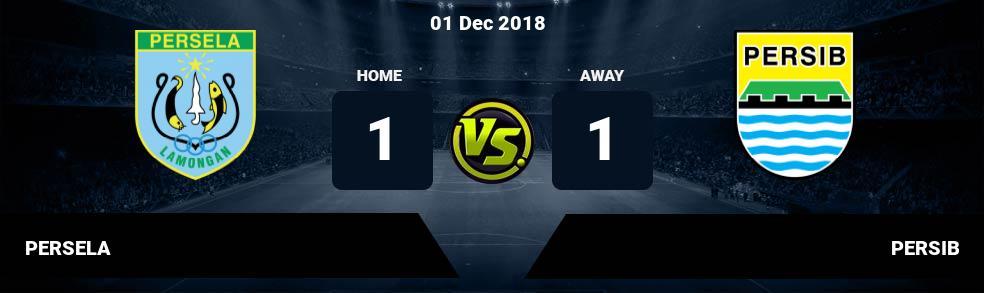 Prediksi PERSELA vs PERSIB 01 Dec 2018