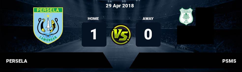 Prediksi PERSELA vs PSMS 29 Apr 2018