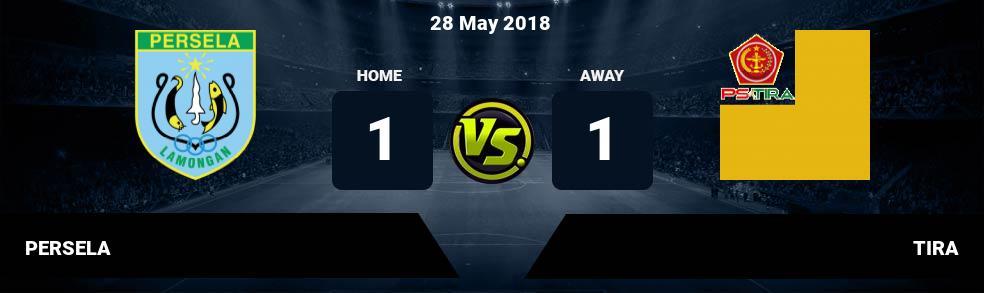 Prediksi PERSELA vs TIRA 28 May 2018