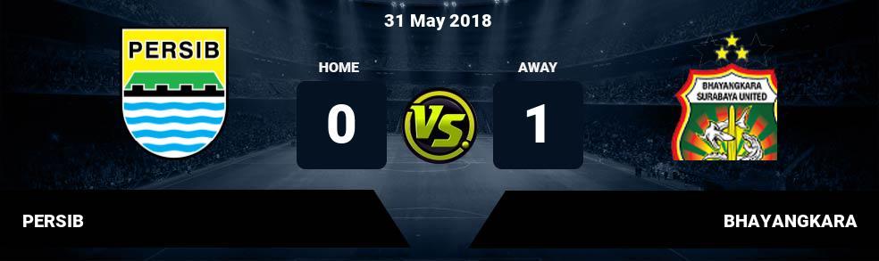 Prediksi PERSIB vs BHAYANGKARA 24 Sep 2017