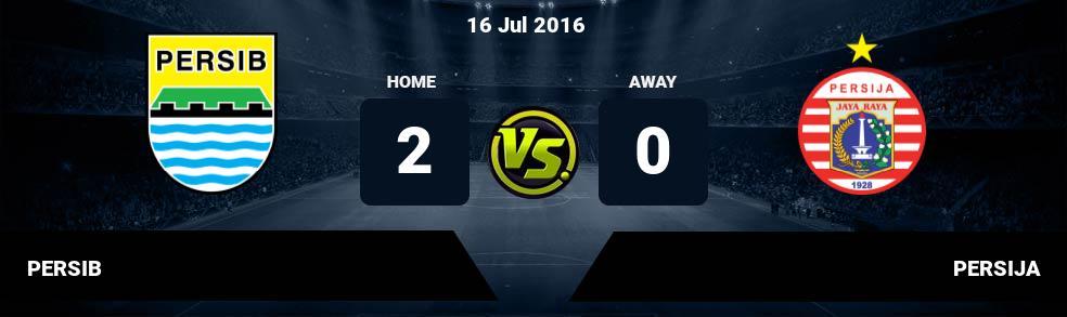 Prediksi PERSIB vs PERSIJA 22 Jul 2017