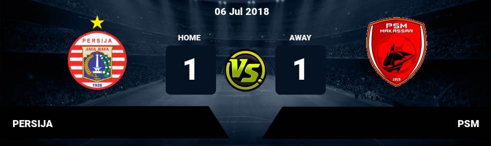 Prediksi PERSIJA vs PSM 06 Jul 2018