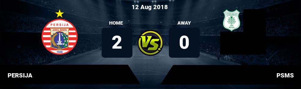 Prediksi PERSIJA vs PSMS 12 Aug 2018