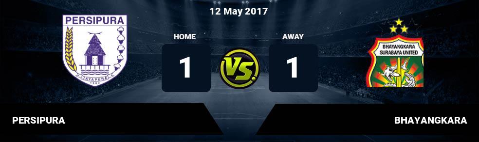 Prediksi PERSIPURA vs BHAYANGKARA 07 Jul 2018
