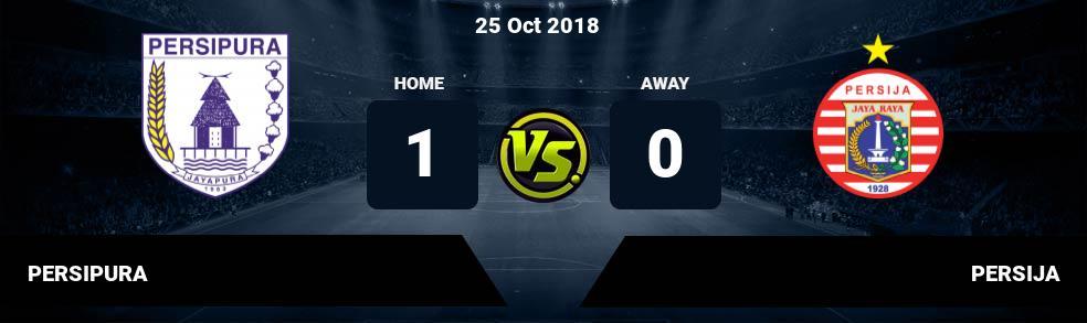 Prediksi PERSIPURA vs PERSIJA 25 Oct 2018