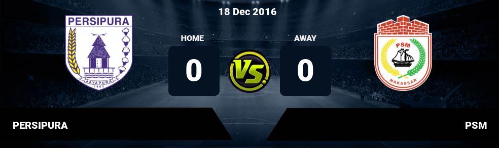 Prediksi PERSIPURA vs PSM 18 Dec 2016